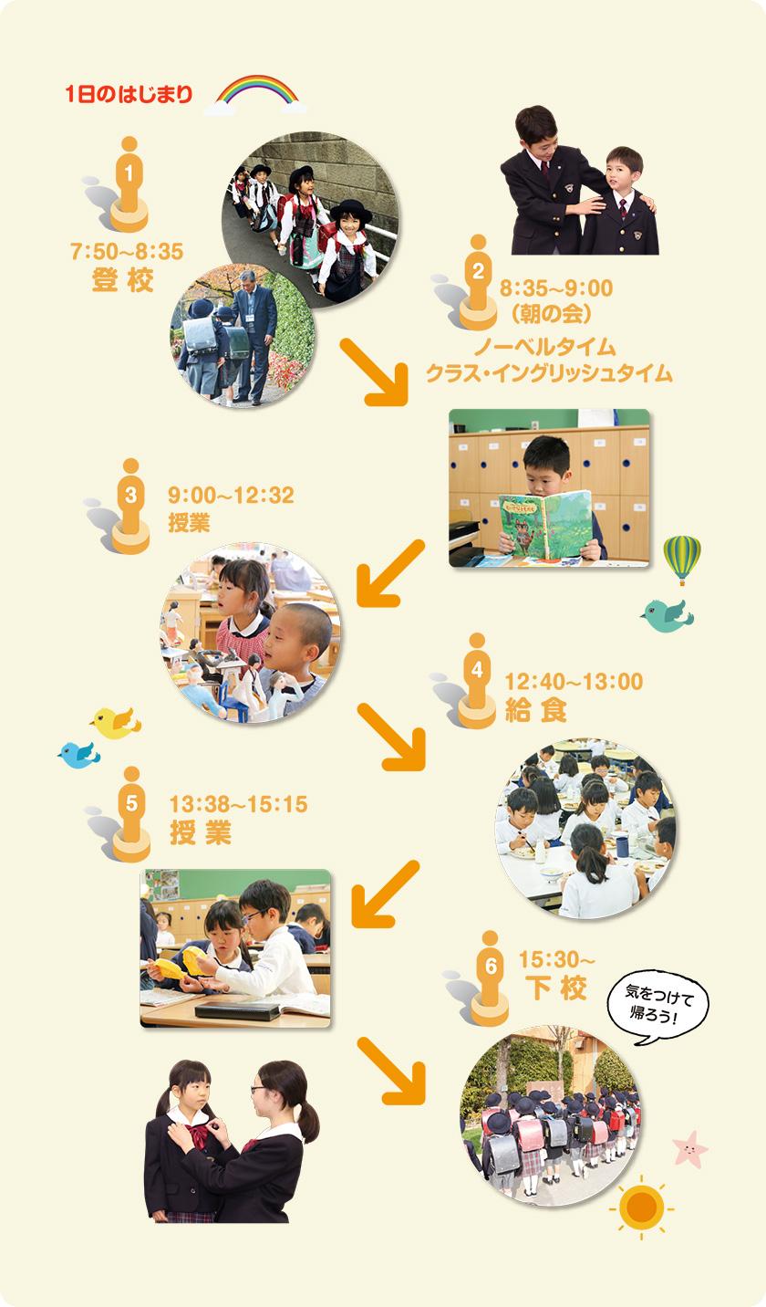 関関西創価小学校の一日
